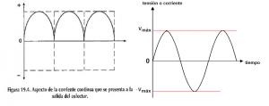 sistemas eléctricos de baja tensión